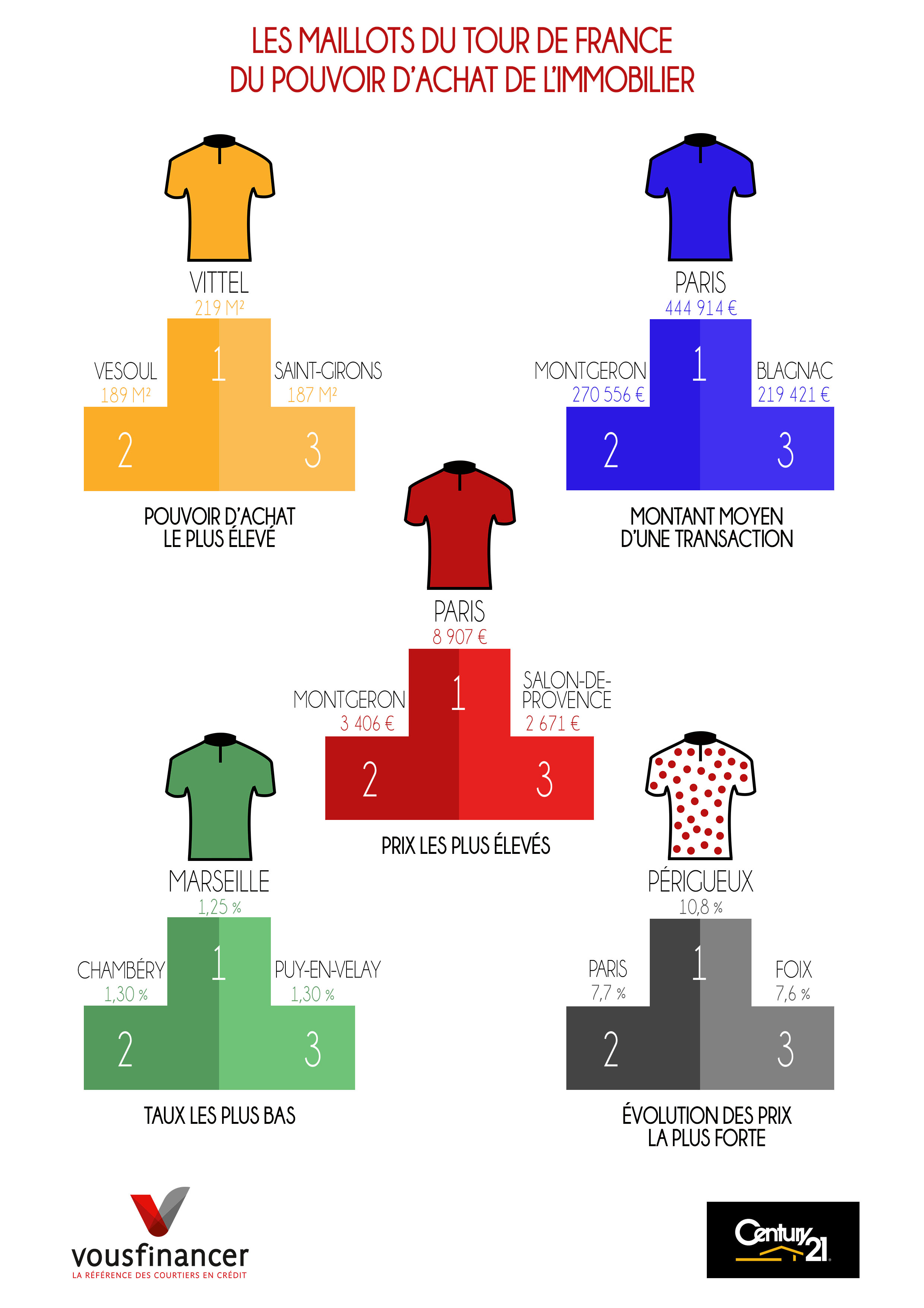 Infographie_TourdeFrance